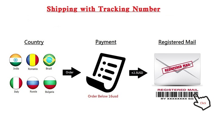 http://www.pic.409shop.com/web/Shipping_with_Tracking_Number.jpg